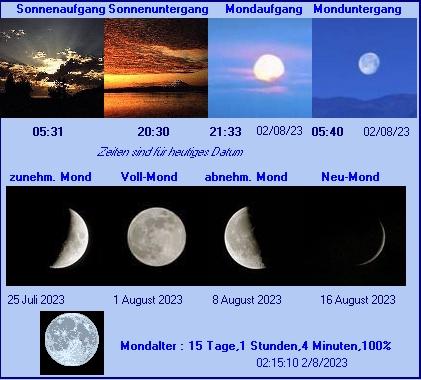Sonnenaufgang - Mondphasen